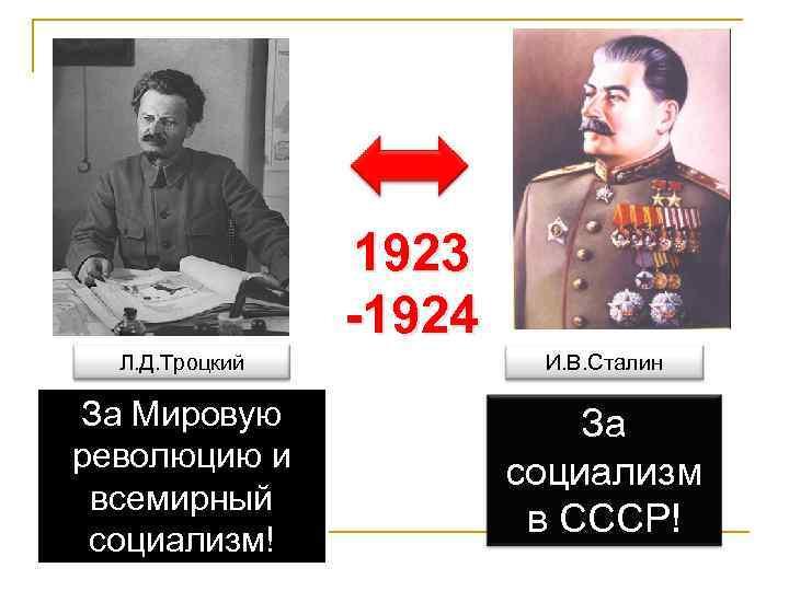 1923 -1924 Л. Д. Троцкий И. В. Сталин За Мировую революцию и всемирный социализм!
