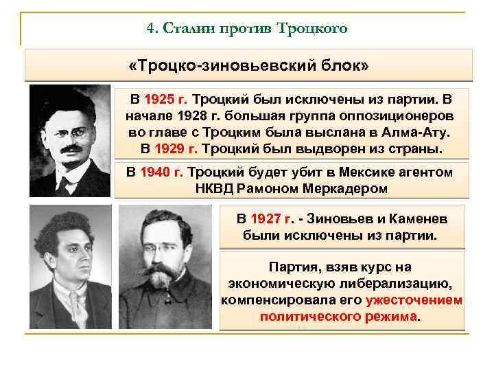 4. Сталин против Троцкого «Троцко-зиновьевский блок» В 1925 г. Троцкий был исключены из партии.