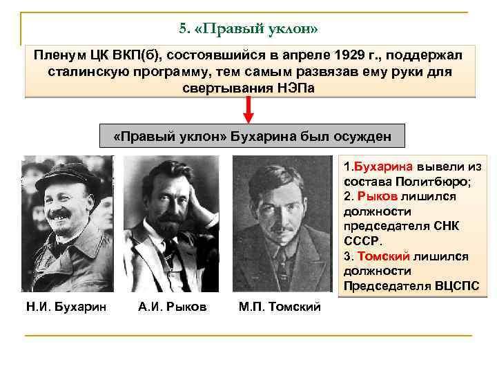 5. «Правый уклон» Пленум ЦК ВКП(б), состоявшийся в апреле 1929 г. , поддержал сталинскую