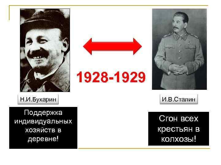 1928 -1929 Н. И. Бухарин Поддержка индивидуальных хозяйств в деревне! И. В. Сталин Сгон