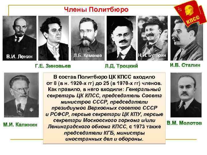 Члены Политбюро В. И. Ленин Л. Б. Каменев Н. И. Бухарин В состав Политбюро