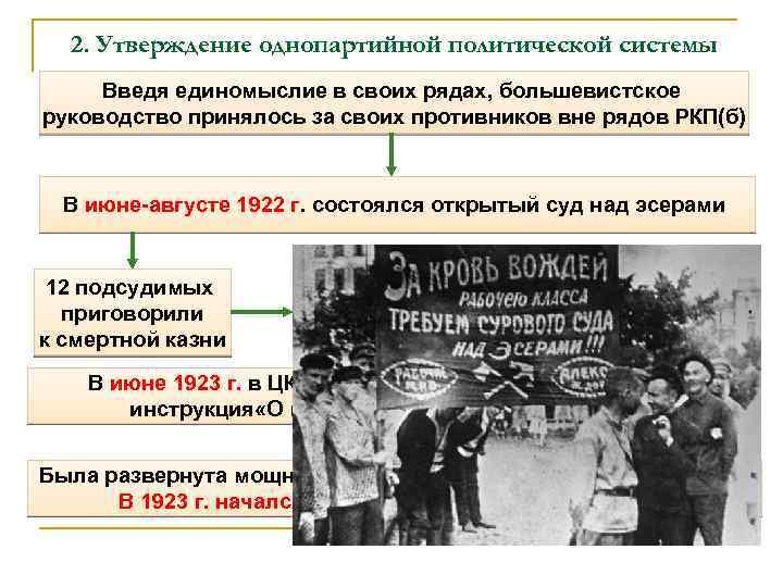 2. Утверждение однопартийной политической системы Введя единомыслие в своих рядах, большевистское руководство принялось за