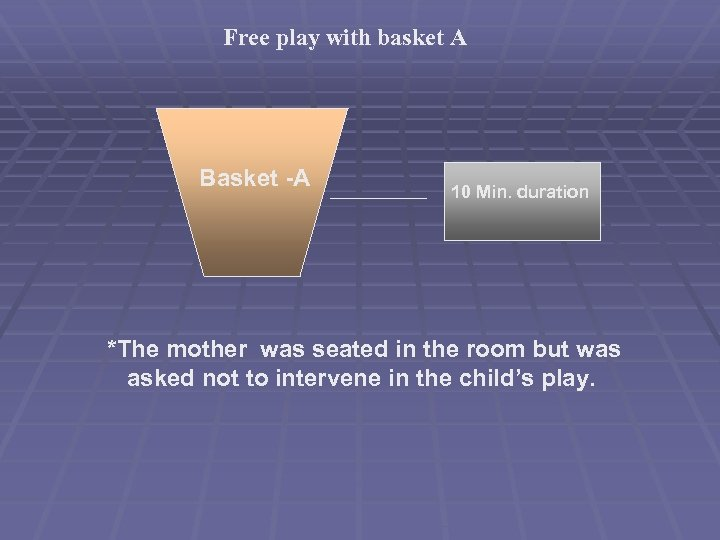 Free play with basket A Basket -A 10 Min. duration *The mother was seated