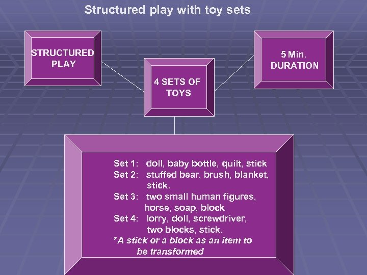 Structured play with toy sets STRUCTURED PLAY 5 Min. DURATION 4 SETS OF TOYS
