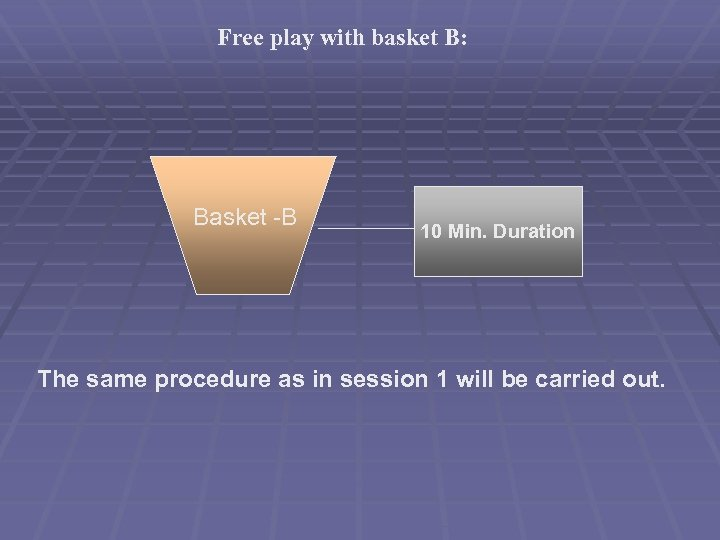 Free play with basket B: Basket -B 10 Min. Duration The same procedure as