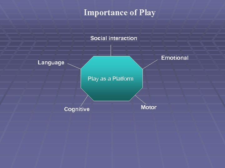 Importance of Play Social interaction Emotional Language Play as a Platform Cognitive Motor