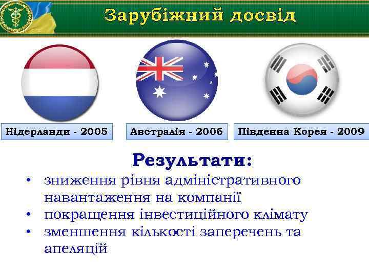 Зарубіжний досвід Нідерланди - 2005 Австралія - 2006 Південна Корея - 2009 Результати: •