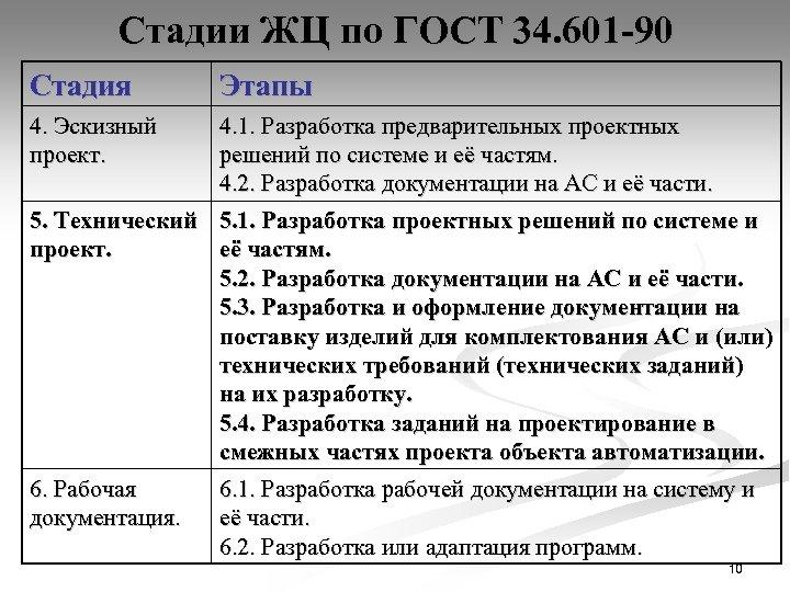 Стадии ЖЦ по ГОСТ 34. 601 -90 Стадия Этапы 4. Эскизный проект. 4. 1.