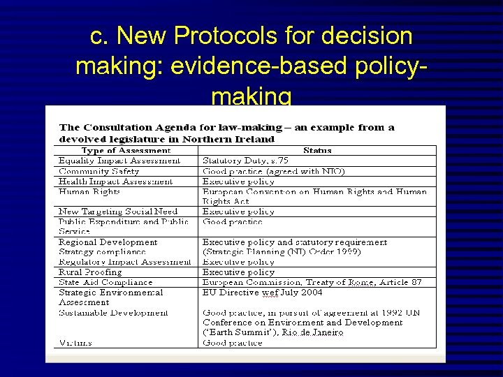 c. New Protocols for decision making: evidence-based policymaking