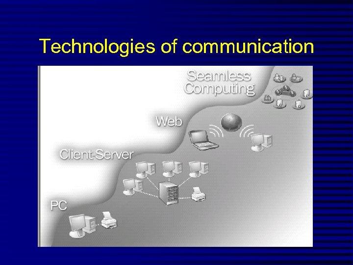 Technologies of communication