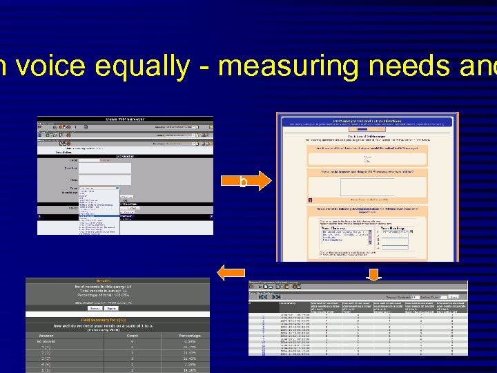 h voice equally - measuring needs and b