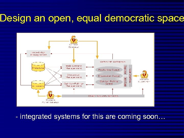 Design an open, equal democratic space - integrated systems for this are coming soon…