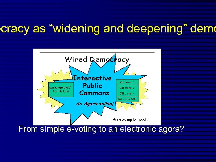 "ocracy as ""widening and deepening"" demo From simple e-voting to an electronic agora?"