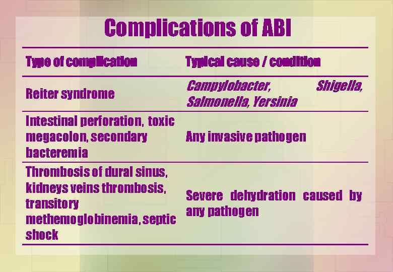 condilom intestinal