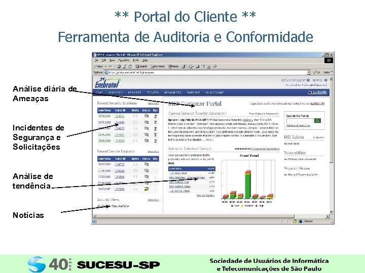 ** Portal do Cliente ** Ferramenta de Auditoria e Conformidade Análise diária de Ameaças
