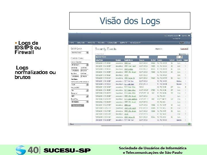 Visão dos Logs § Logs de IDS/IPS ou Firewall Logs normalizados ou brutos