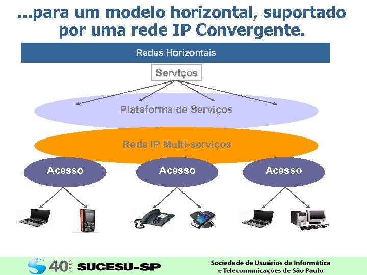 . . . para um modelo horizontal, suportado por uma rede IP Convergente. Redes