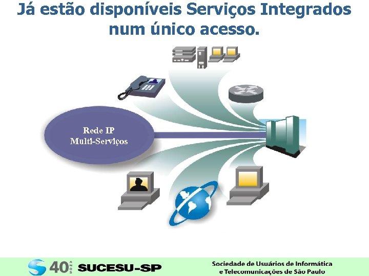 Já estão disponíveis Serviços Integrados num único acesso. Rede IP Multi-Serviços
