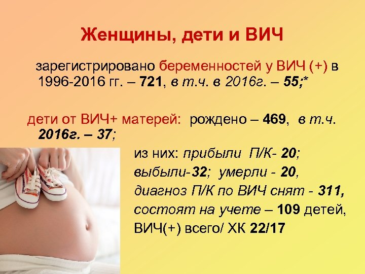 Женщины, дети и ВИЧ зарегистрировано беременностей у ВИЧ (+) в 1996 -2016 гг. –