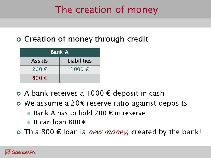 The creation of money ¢ Creation of money through credit Bank A Assets Liabilities