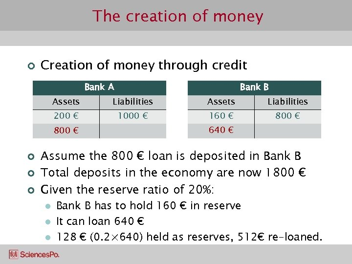 The creation of money ¢ Creation of money through credit Bank B Bank A