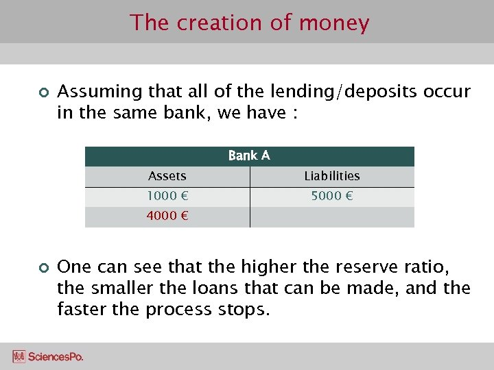 The creation of money ¢ Assuming that all of the lending/deposits occur in the