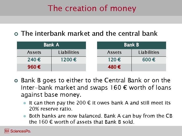 The creation of money ¢ The interbank market and the central bank B Bank