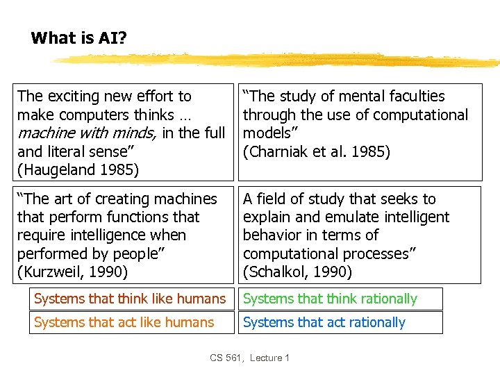 What is AI? The exciting new effort to make computers thinks … machine with