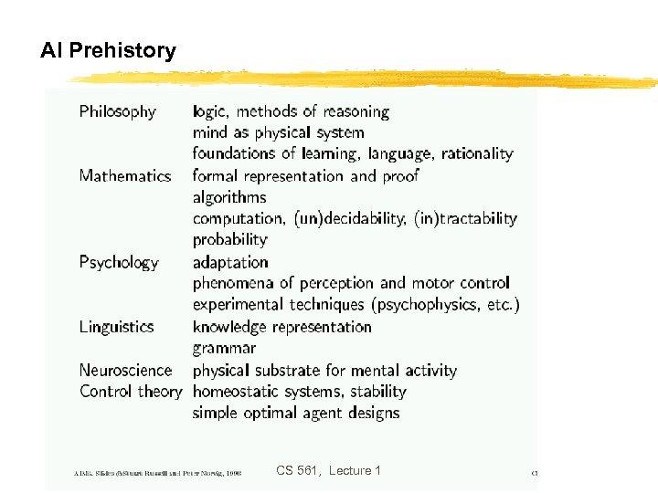 AI Prehistory CS 561, Lecture 1