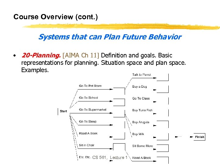 Course Overview (cont. ) Systems that can Plan Future Behavior • 20 -Planning. [AIMA