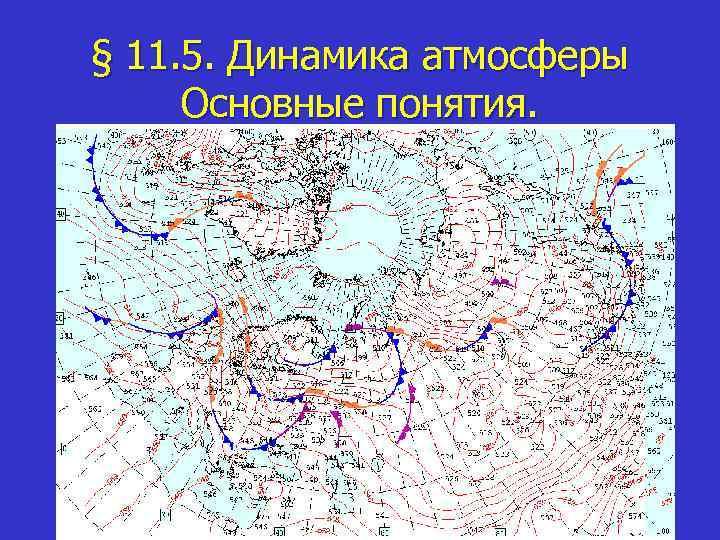 § 11. 5. Динамика атмосферы Основные понятия.
