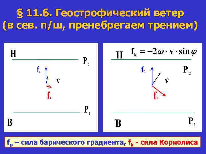 § 11. 6. Геострофический ветер (в сев. п/ш, пренебрегаем трением) fp – сила барического