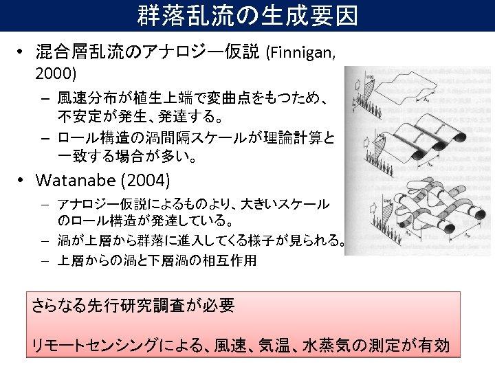 群落乱流の生成要因 • 混合層乱流のアナロジー仮説 (Finnigan, 2000) – 風速分布が植生上端で変曲点をもつため、 不安定が発生、発達する。 – ロール構造の渦間隔スケールが理論計算と 一致する場合が多い。 • Watanabe (2004)