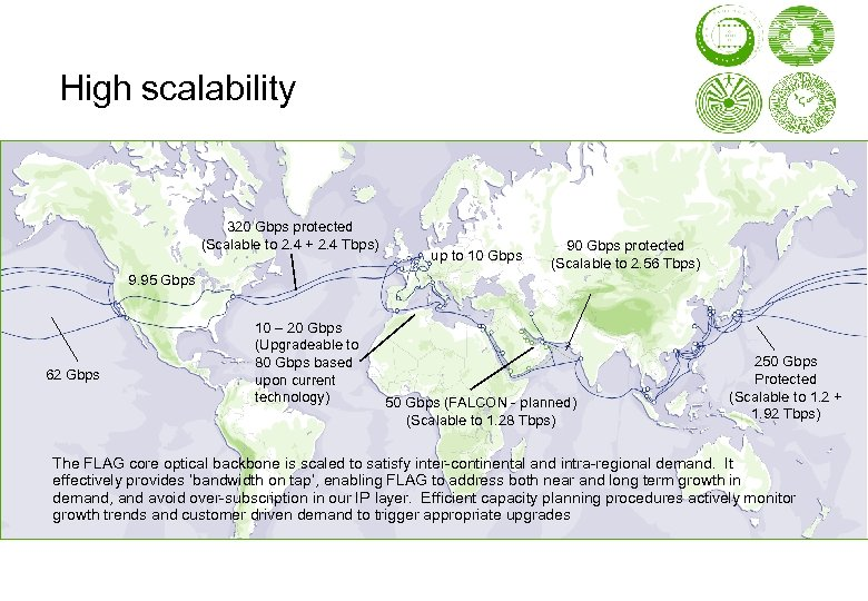 High scalability 320 Gbps protected (Scalable to 2. 4 + 2. 4 Tbps) up