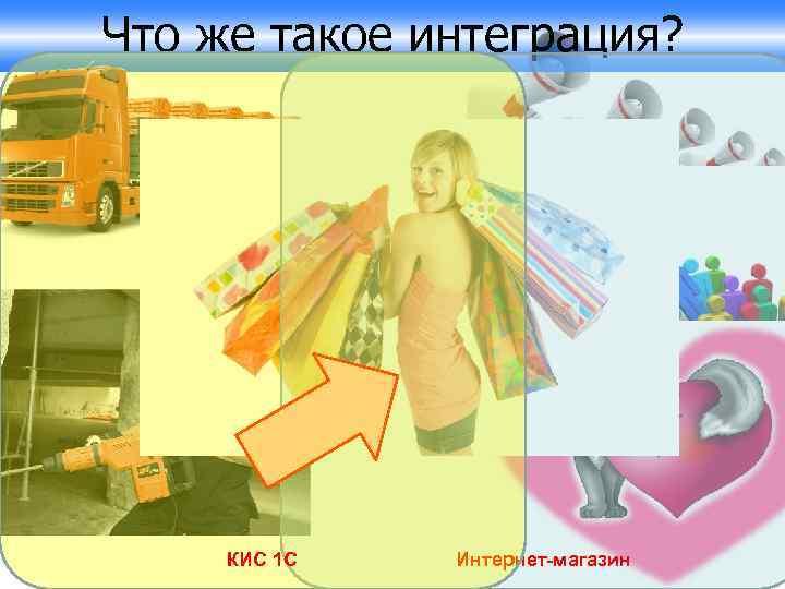 Что же такое интеграция? КИС 1 С Интернет-магазин