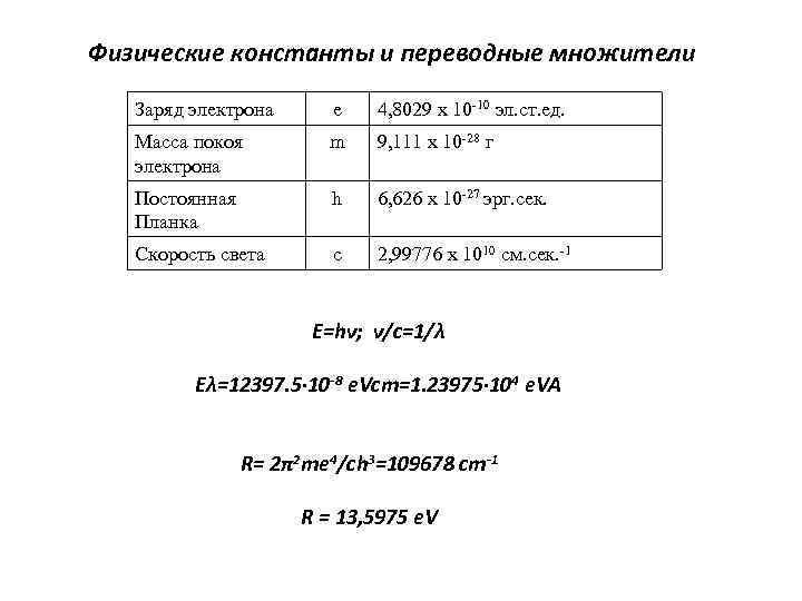 Физические константы и переводные множители Заряд электрона e 4, 8029 х 10 -10 эл.