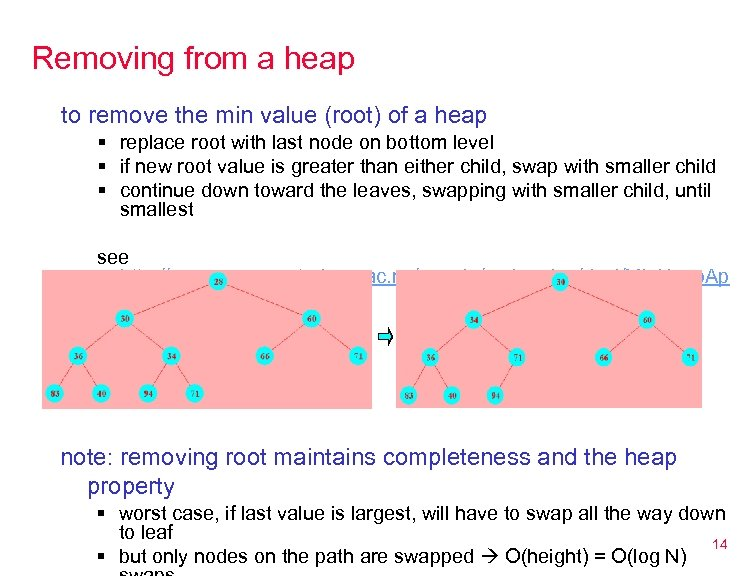Removing from a heap to remove the min value (root) of a heap §