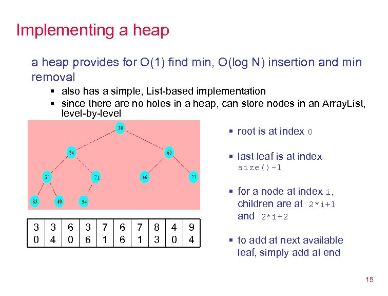 Implementing a heap provides for O(1) find min, O(log N) insertion and min removal