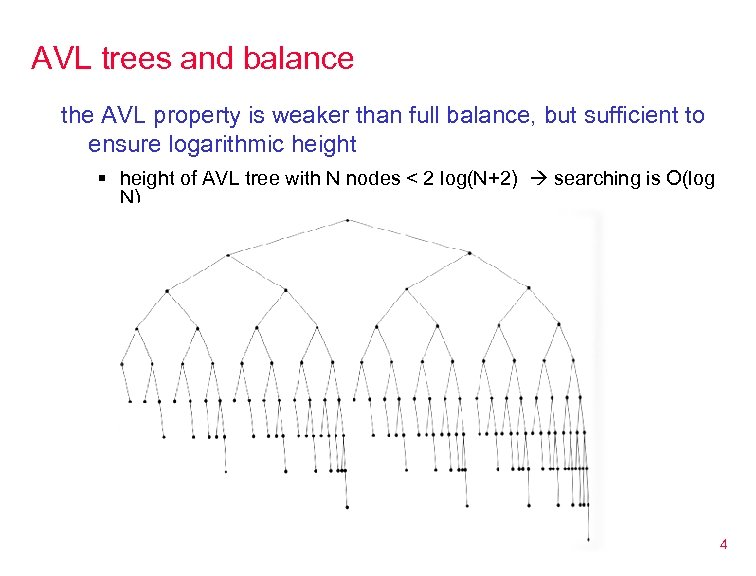AVL trees and balance the AVL property is weaker than full balance, but sufficient