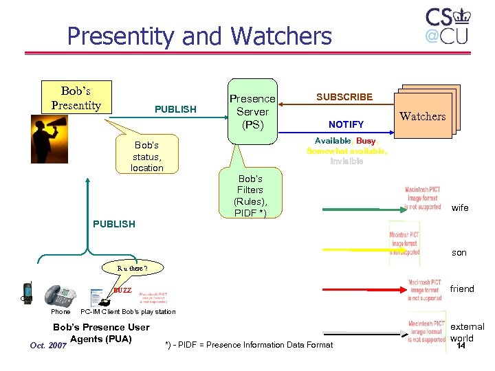 Presentity and Watchers Bob's Presentity PUBLISH Presence Server (PS) SUBSCRIBE NOTIFY Watchers Available, Busy,