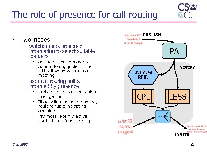 The role of presence for call routing • Two modes: PUBLISH – watcher uses