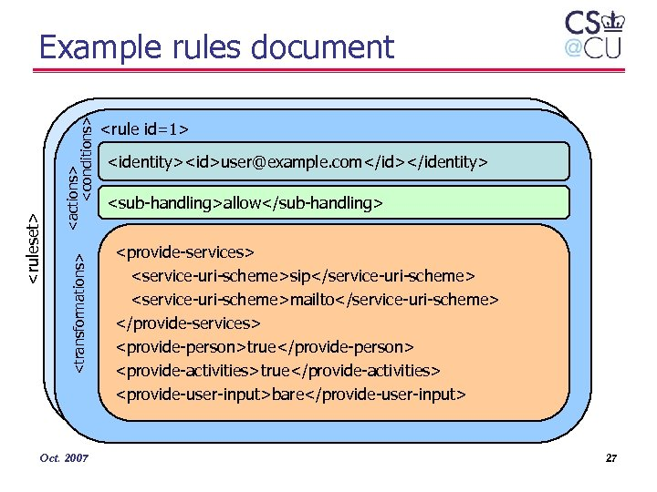 <actions> <conditions> <transformations> <ruleset> Example rules document Oct. 2007 <rule id=1> <identity><id>user@example. com</id></identity> <sub-handling>allow</sub-handling>