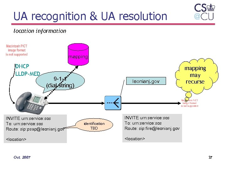 UA recognition & UA resolution location information mapping DHCP LLDP-MED 9 -1 -1 (dial