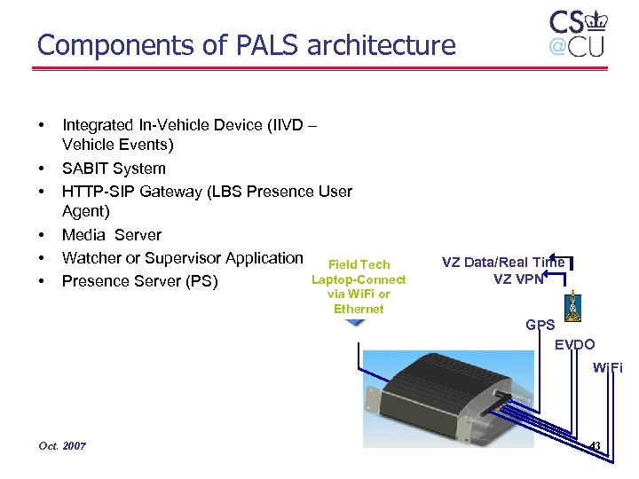 Components of PALS architecture • • • Integrated In-Vehicle Device (IIVD – Vehicle Events)