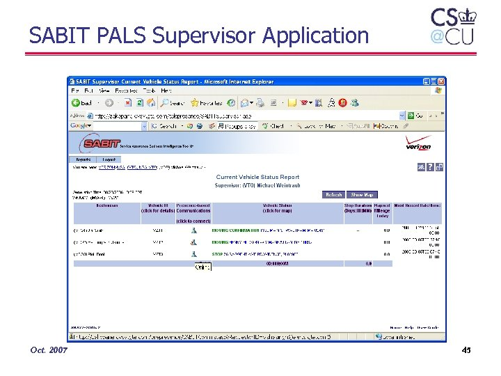 SABIT PALS Supervisor Application Oct. 2007 45