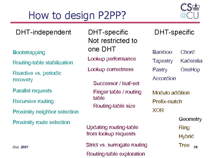 How to design P 2 PP? DHT-independent Bootstrapping Routing-table stabilization Reactive vs. periodic recovery