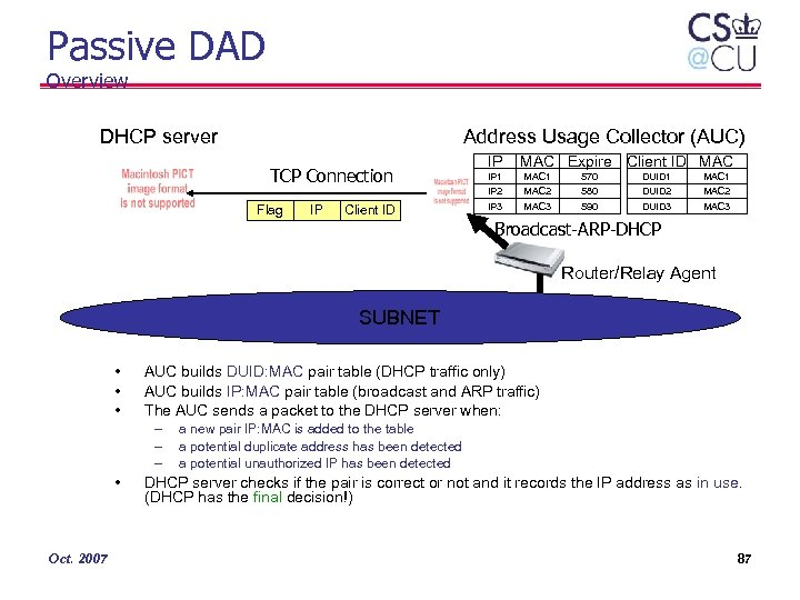 Passive DAD Overview DHCP server Address Usage Collector (AUC) TCP Connection Flag IP Client
