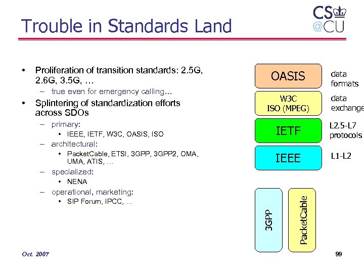 Trouble in Standards Land • Proliferation of transition standards: 2. 5 G, 2. 6