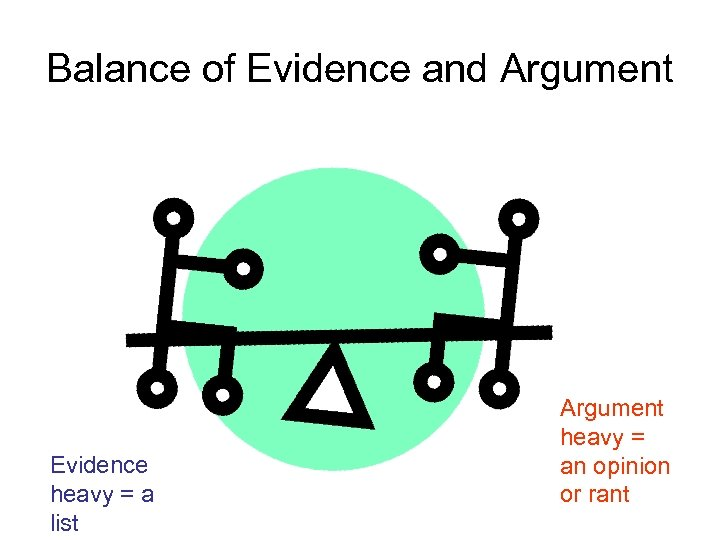 Balance of Evidence and Argument Evidence heavy = a list Argument heavy = an