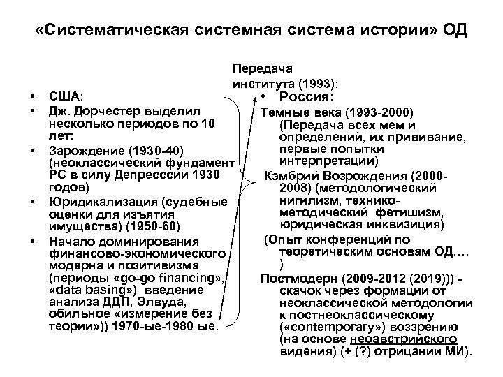 «Систематическая системная система истории» ОД • • • Передача института (1993): США: Дж.